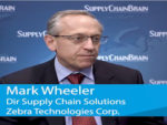 The Intersection of Big Data, Warehousing and E-Commerce