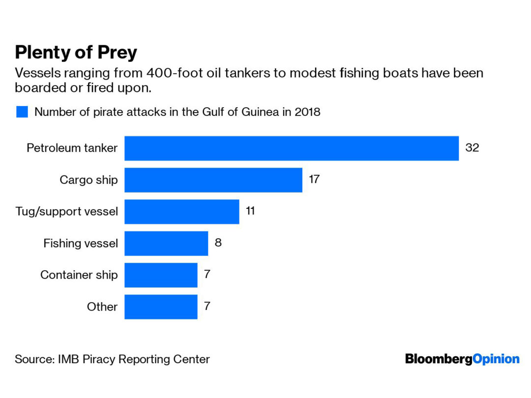 How to Sink the Pirates Plaguing West Africa