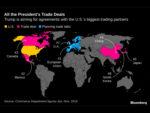 Senate Passes U.S.-Mexico-Canada Free Trade Agreement