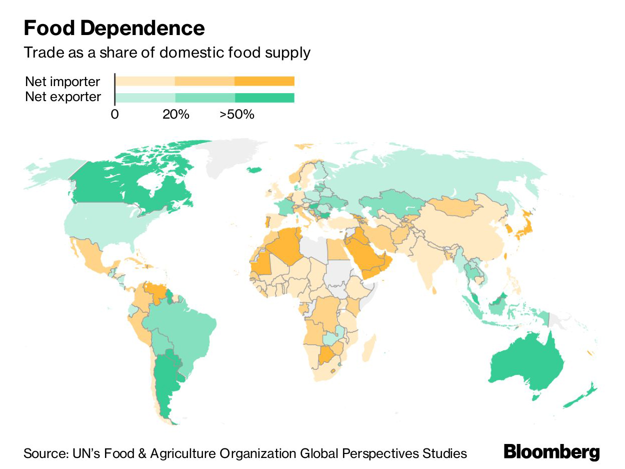 Countries Are Starting to Hoard Food, Threatening Global Trade