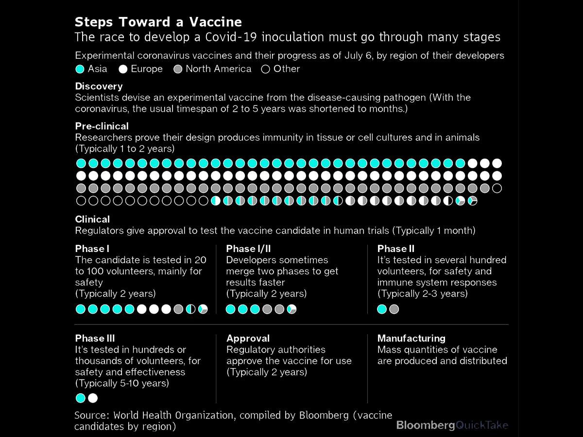 0727 covid 19vaccine