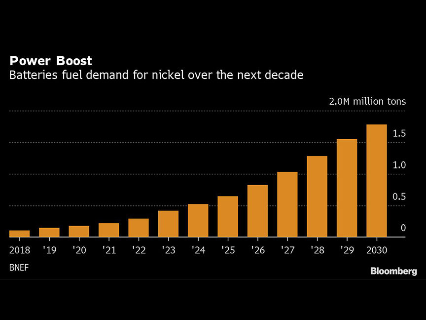 Elon Musk Will Have a Hard Time Finding Clean Nickel