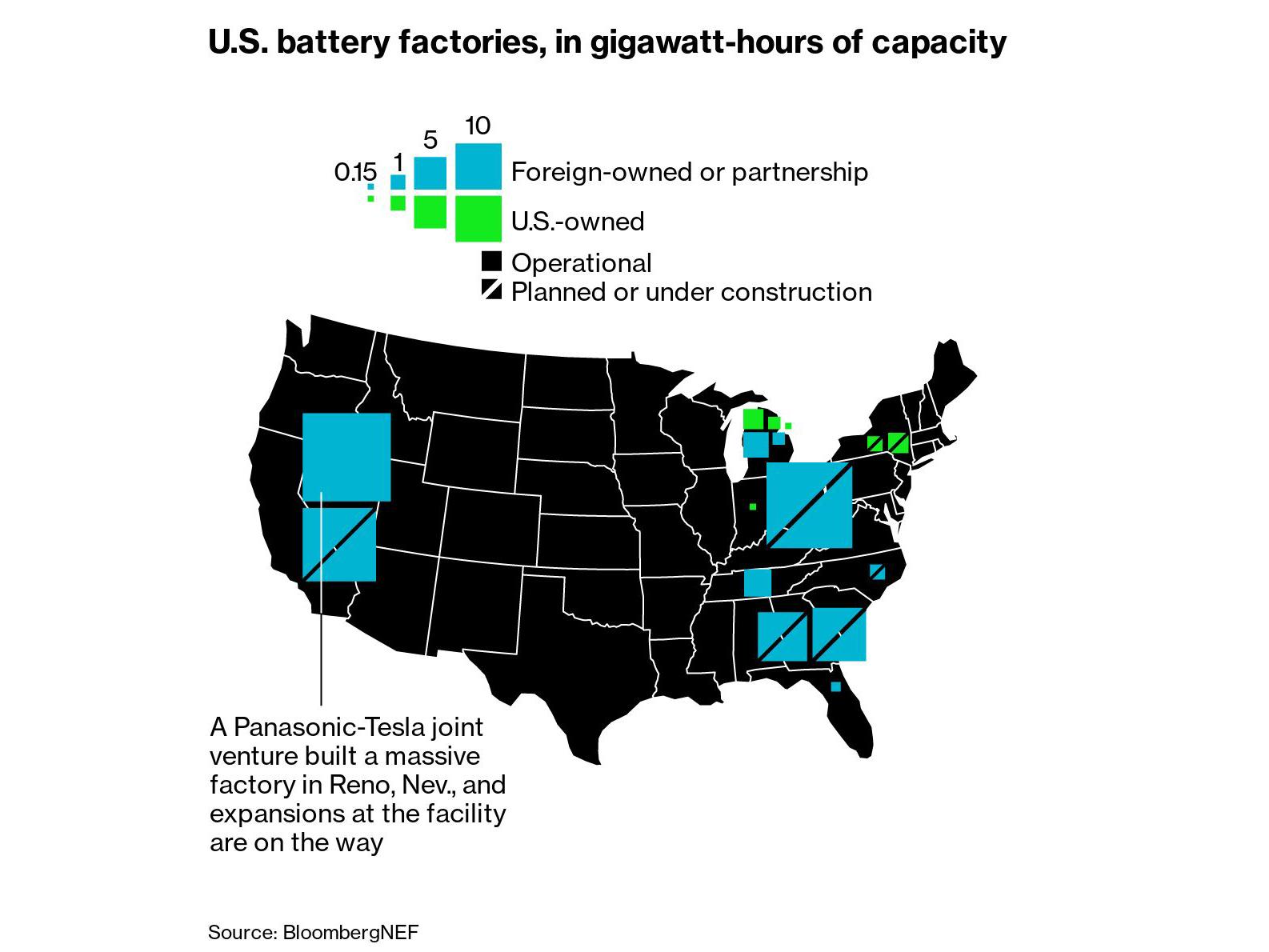 0929 batteries