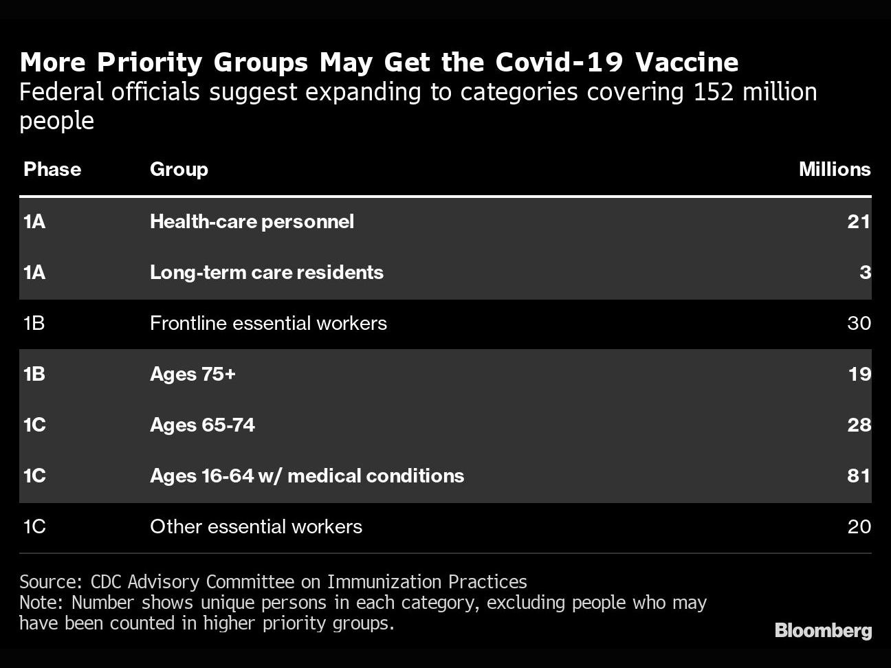 0114 usvaccine