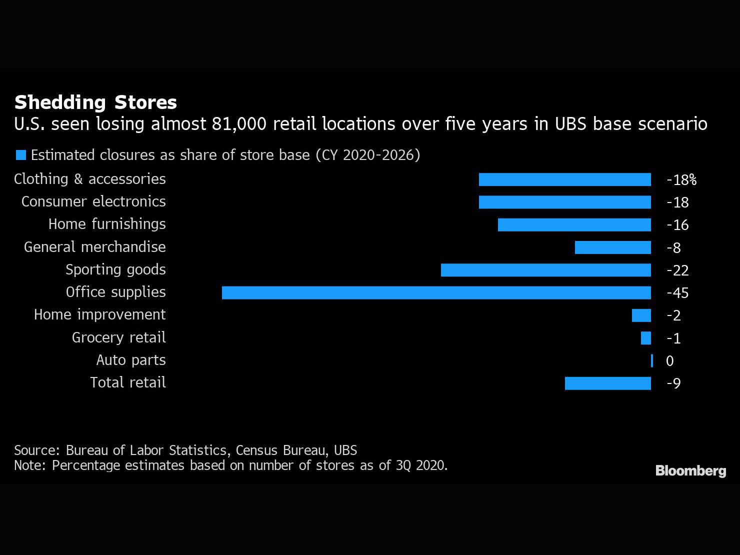 0406 retailersclosingstores
