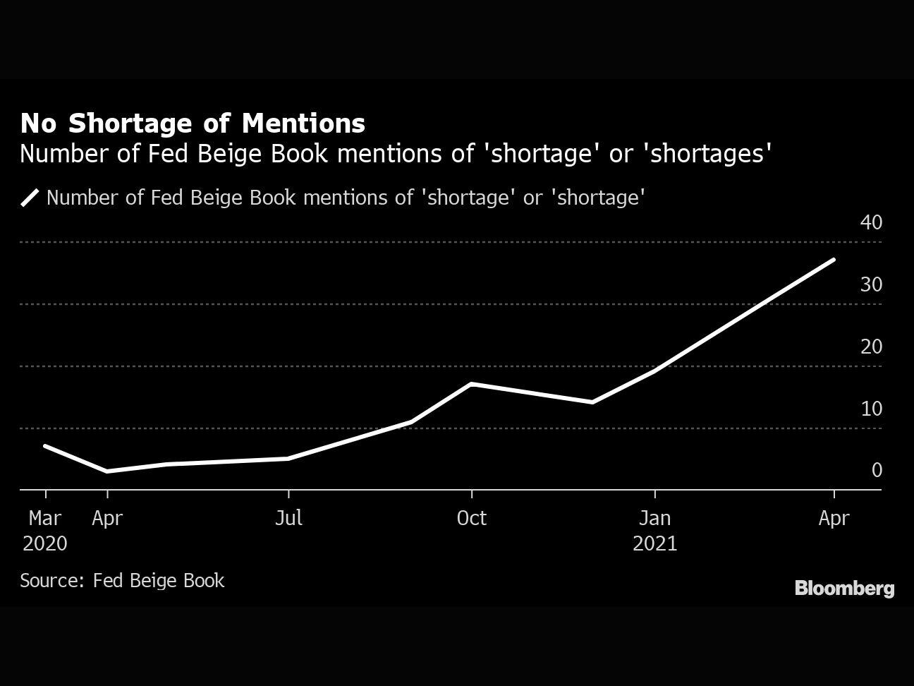 0415 supplyshortages