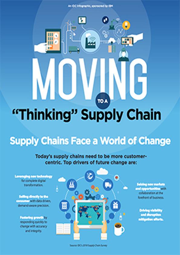Idc Thinking Supply Chain Infographic 2018 09 14