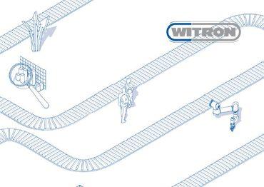 Witron 7 challenges